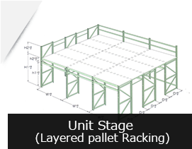 Mezzanine pallet Racking (Layered pallet Racking)